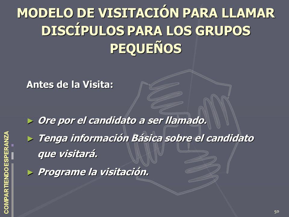 MODELO DE VISITACIÓN PARA LLAMAR DISCÍPULOS PARA LOS GRUPOS PEQUEÑOS