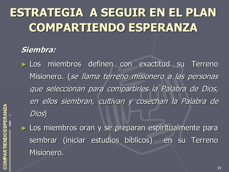 ESTRATEGIA A SEGUIR EN EL PLAN COMPARTIENDO ESPERANZA