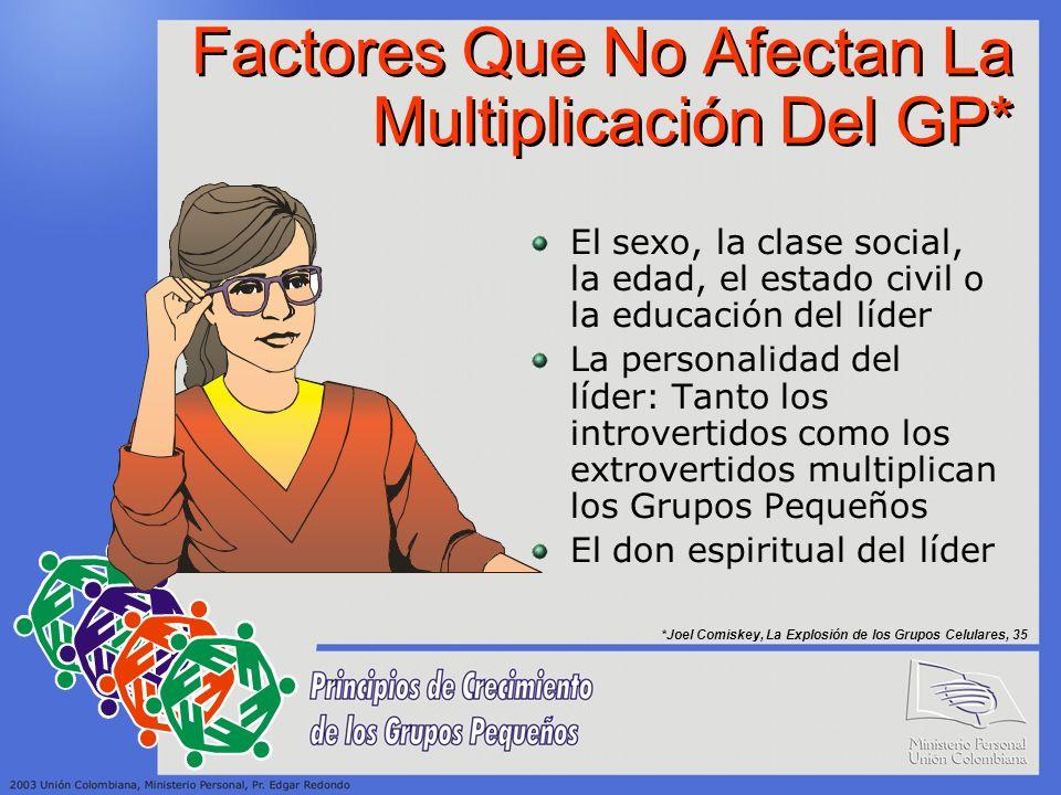 Factores Que No Afectan La Multiplicación Del GP*