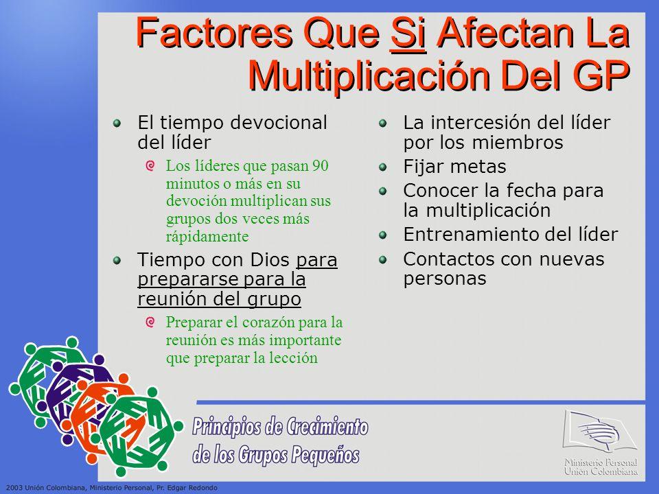 Factores Que Si Afectan La Multiplicación Del GP