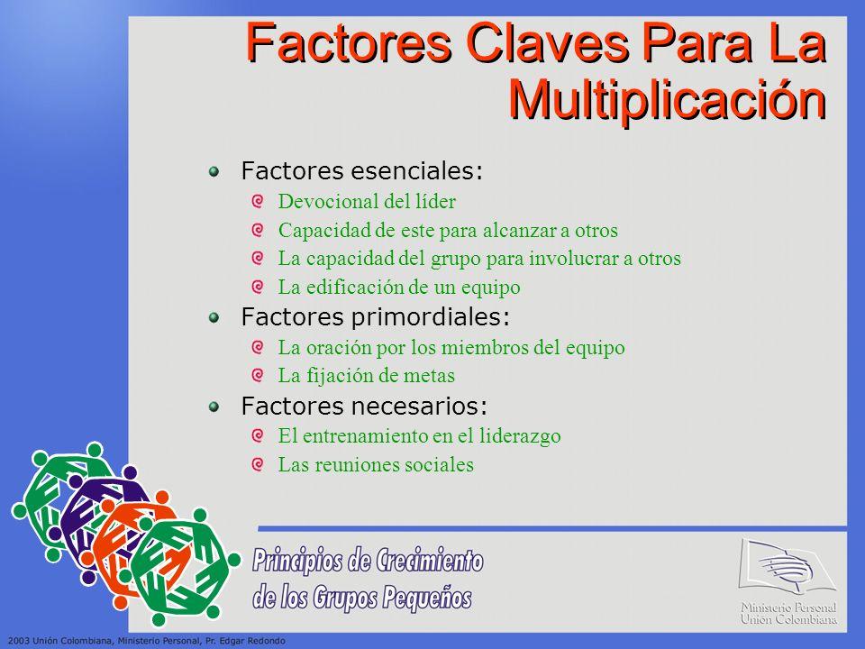 Factores Claves Para La Multiplicación