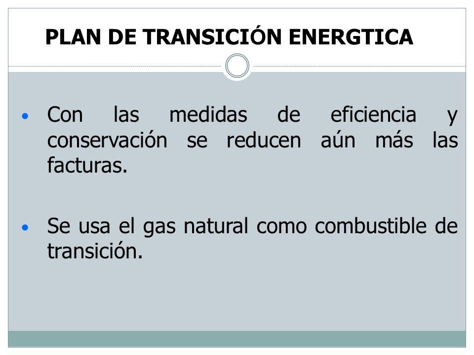 PLAN DE TRANSICIÓN ENERGTICA