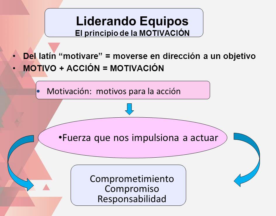 Liderando Equipos El principio de la MOTIVACIÓN
