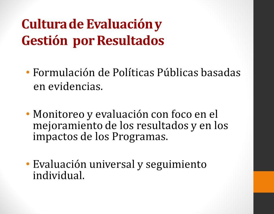 Cultura de Evaluación y Gestión por Resultados