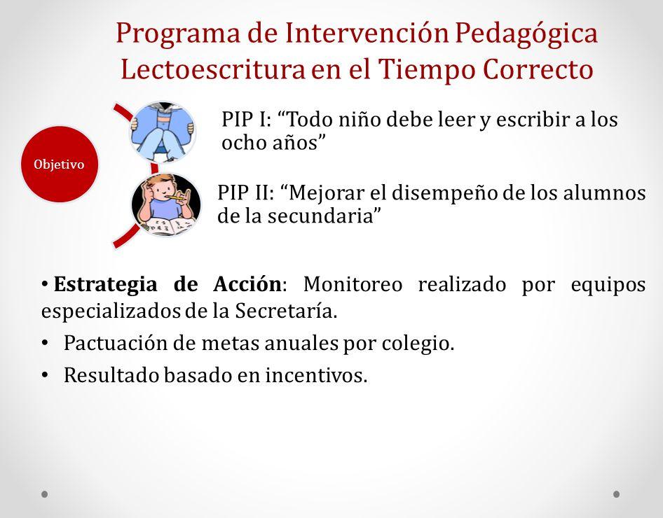 Programa de Intervención Pedagógica Lectoescritura en el Tiempo Correcto