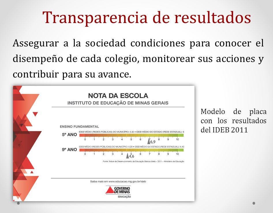Transparencia de resultados