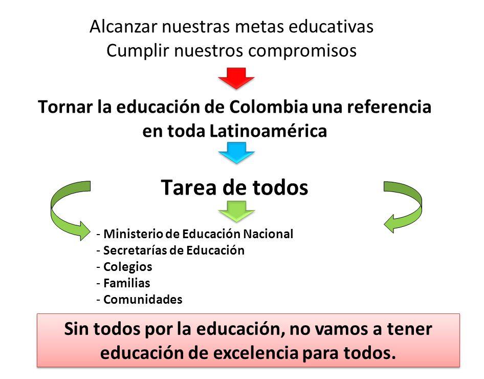 Alcanzar nuestras metas educativas Cumplir nuestros compromisos