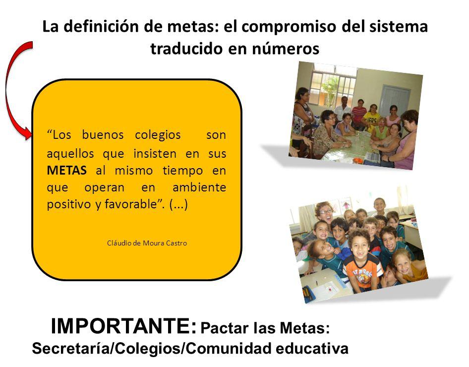 La definición de metas: el compromiso del sistema traducido en números