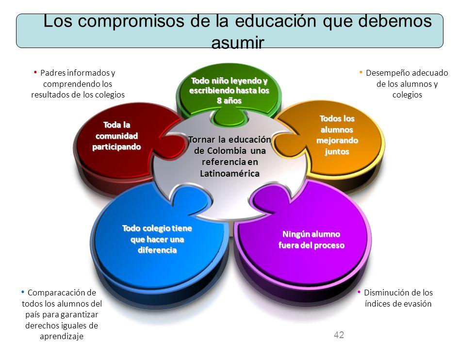 Los compromisos de la educación que debemos asumir