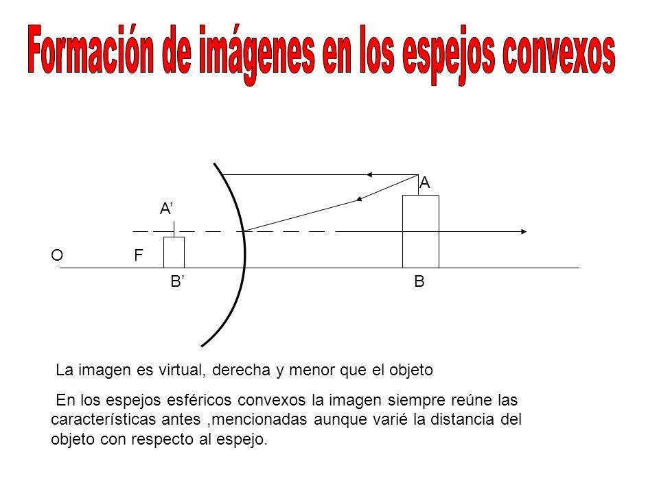Leyes de la reflexi n cuando un rayo luminoso incide for Espejos esfericos convexos