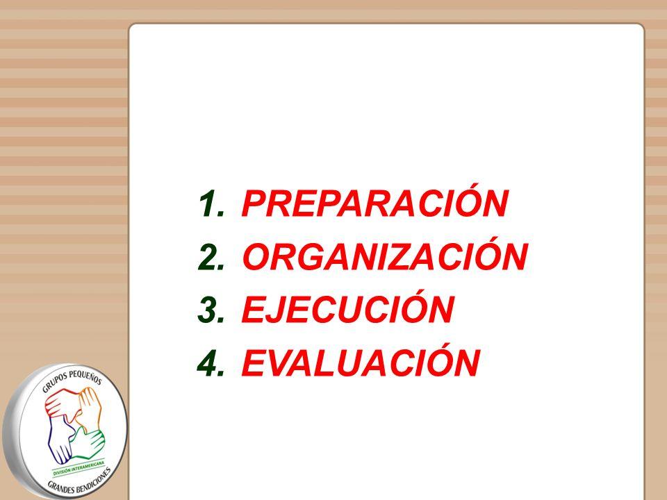 PREPARACIÓN ORGANIZACIÓN EJECUCIÓN EVALUACIÓN