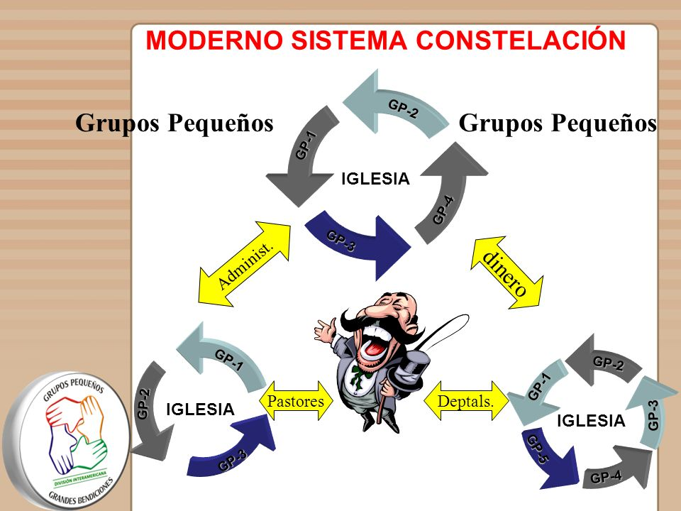 MODERNO SISTEMA CONSTELACIÓN