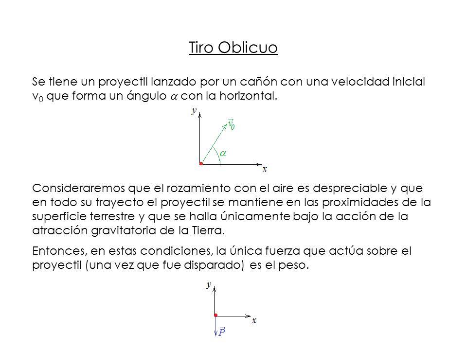 Tiro Oblicuo Se tiene un proyectil lanzado por un cañón con una velocidad inicial v0 que forma un ángulo a con la horizontal.