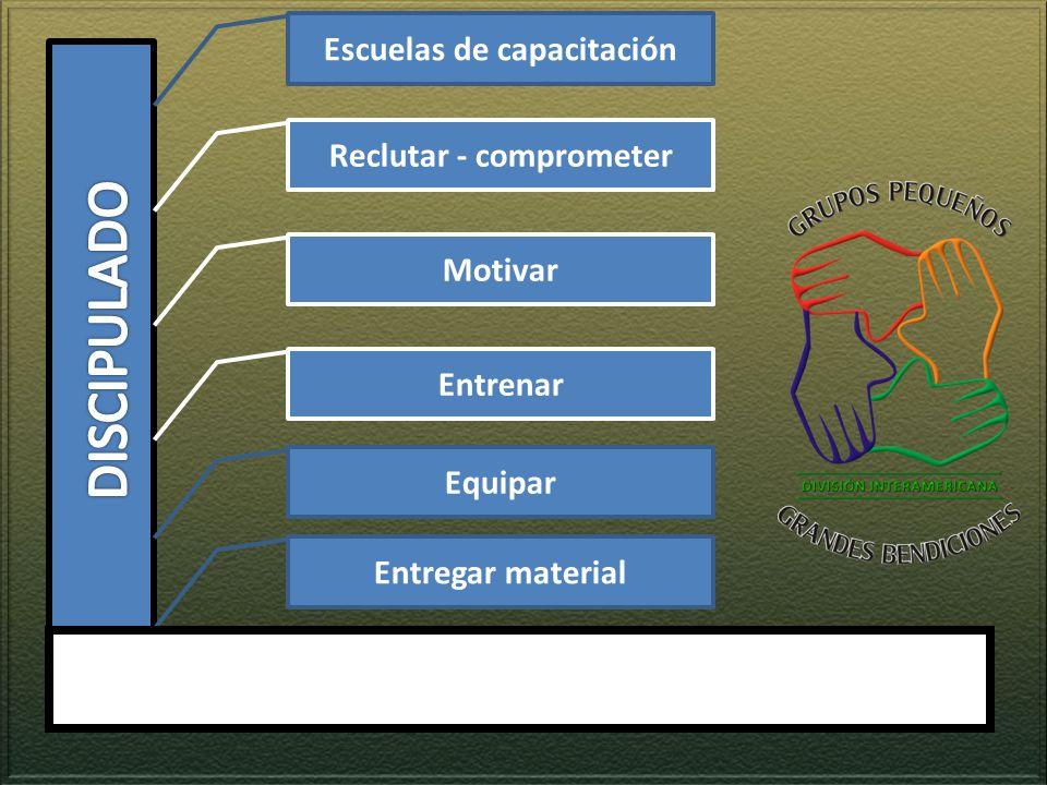 Escuelas de capacitación Reclutar - comprometer