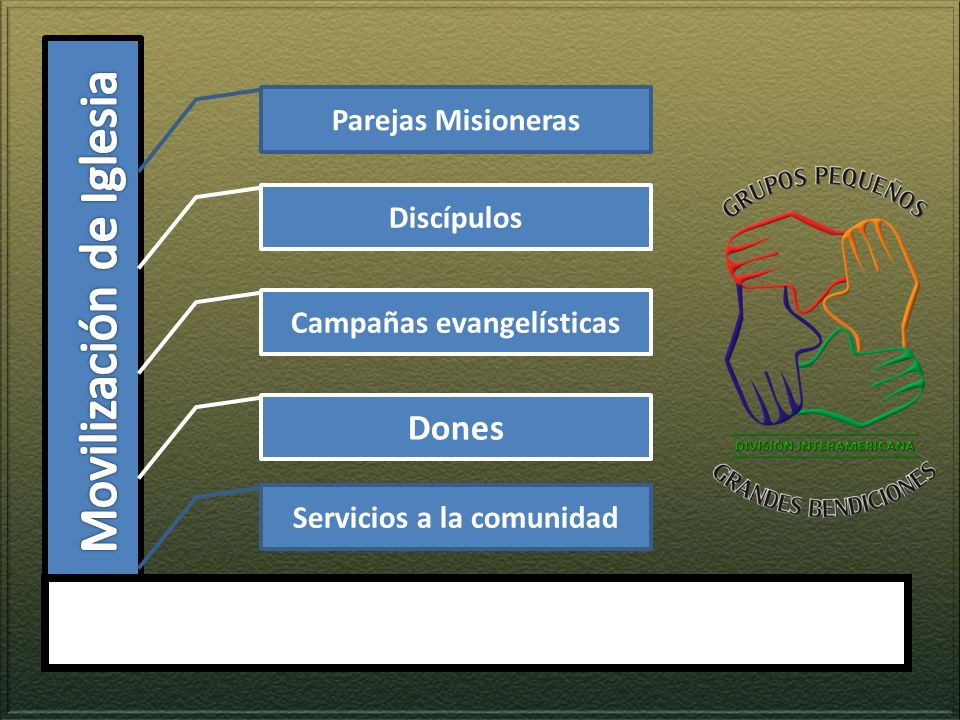 Campañas evangelísticas Servicios a la comunidad