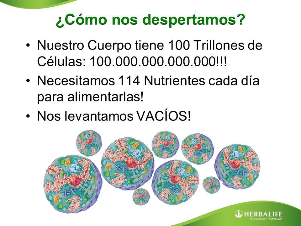 ¿Cómo nos despertamos Nuestro Cuerpo tiene 100 Trillones de Células: 100.000.000.000.000!!! Necesitamos 114 Nutrientes cada día para alimentarlas!