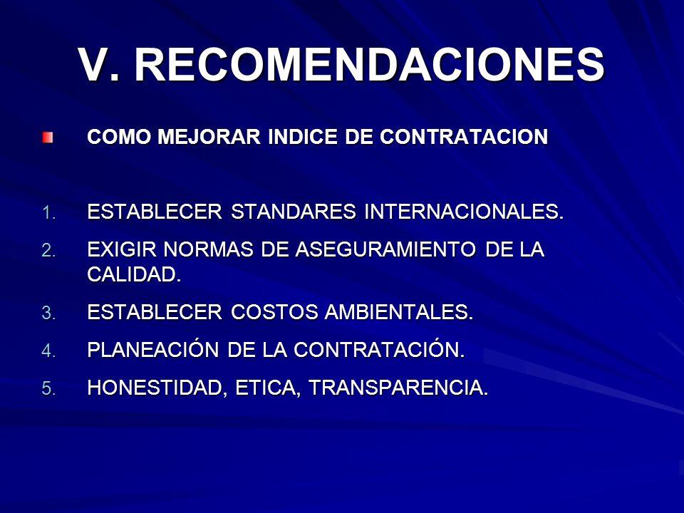 V. RECOMENDACIONES COMO MEJORAR INDICE DE CONTRATACION