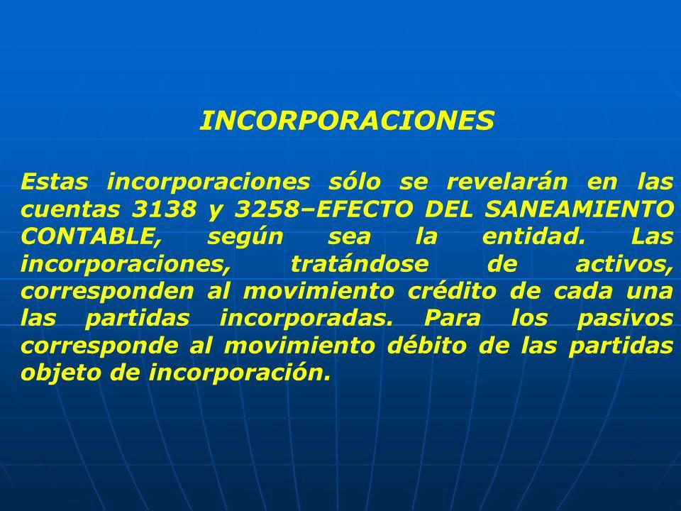 INCORPORACIONES