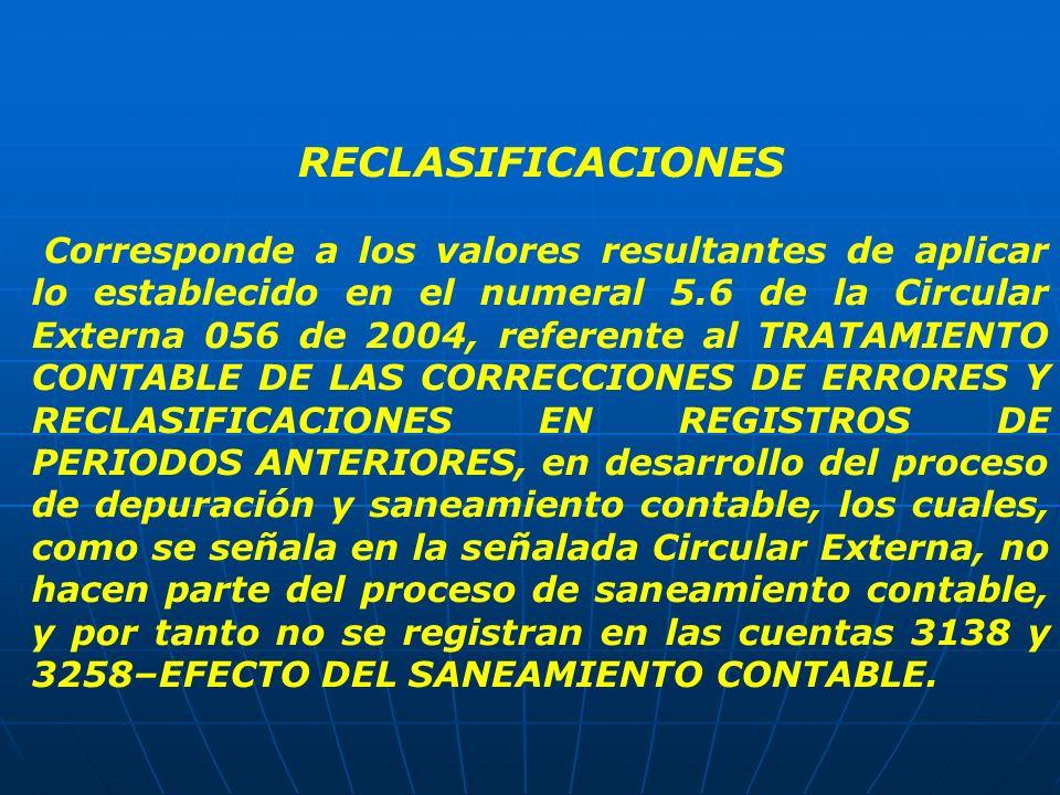 RECLASIFICACIONES