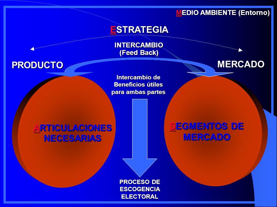 PRODUCTO MERCADO SEGMENTOS DE MERCADO