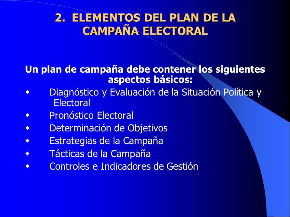 2. ELEMENTOS DEL PLAN DE LA CAMPAÑA ELECTORAL