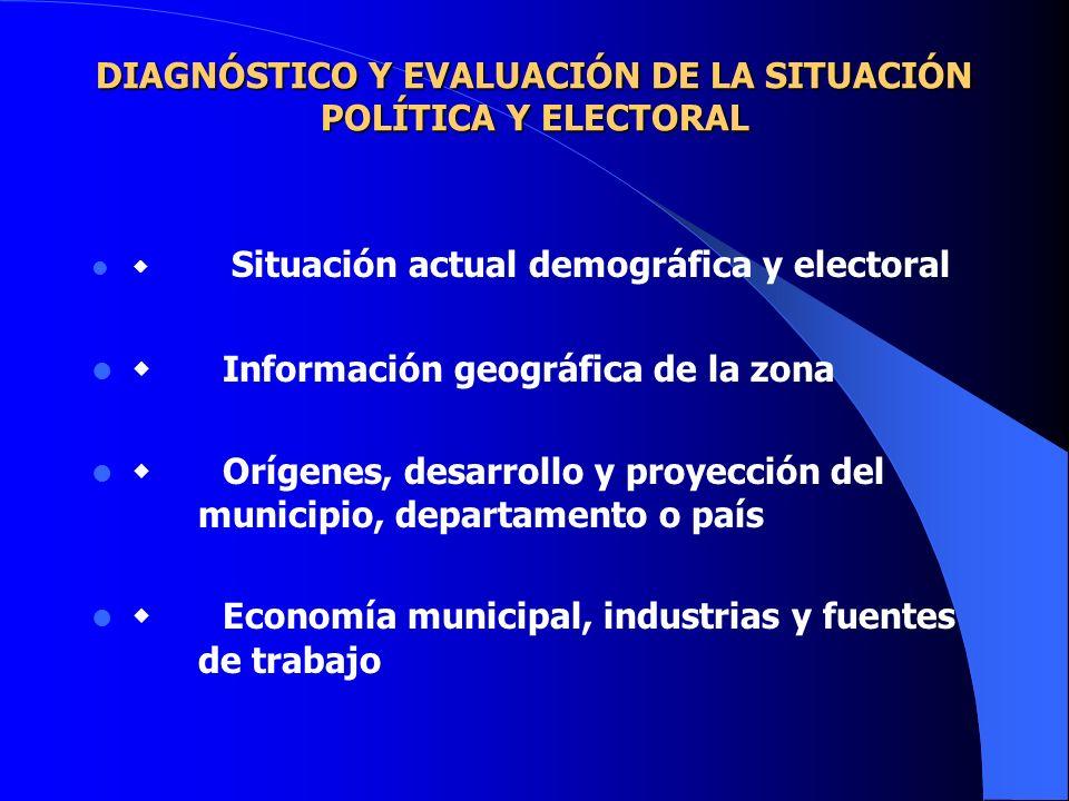 DIAGNÓSTICO Y EVALUACIÓN DE LA SITUACIÓN POLÍTICA Y ELECTORAL