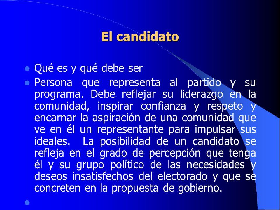 El candidato Qué es y qué debe ser