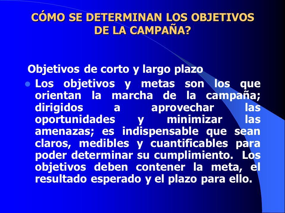 CÓMO SE DETERMINAN LOS OBJETIVOS DE LA CAMPAÑA