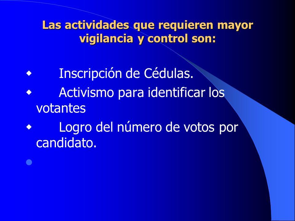 Las actividades que requieren mayor vigilancia y control son: