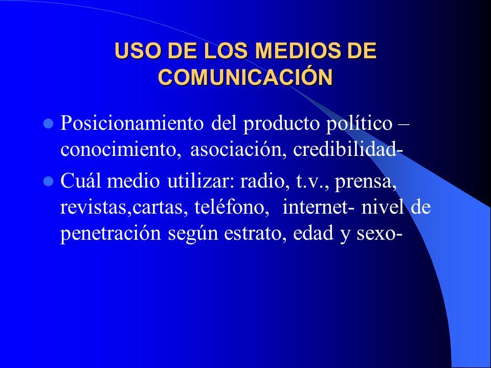 USO DE LOS MEDIOS DE COMUNICACIÓN