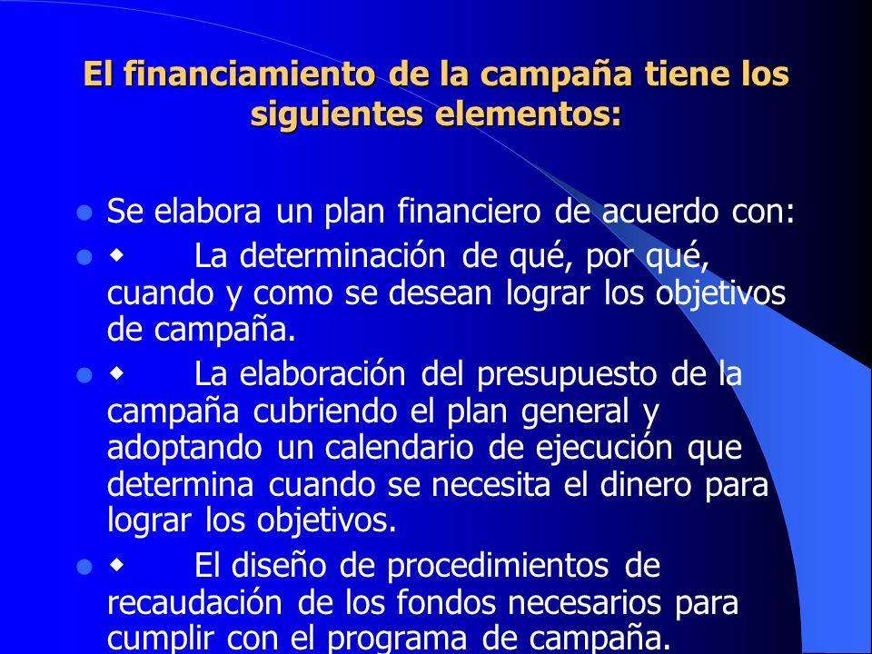 El financiamiento de la campaña tiene los siguientes elementos: