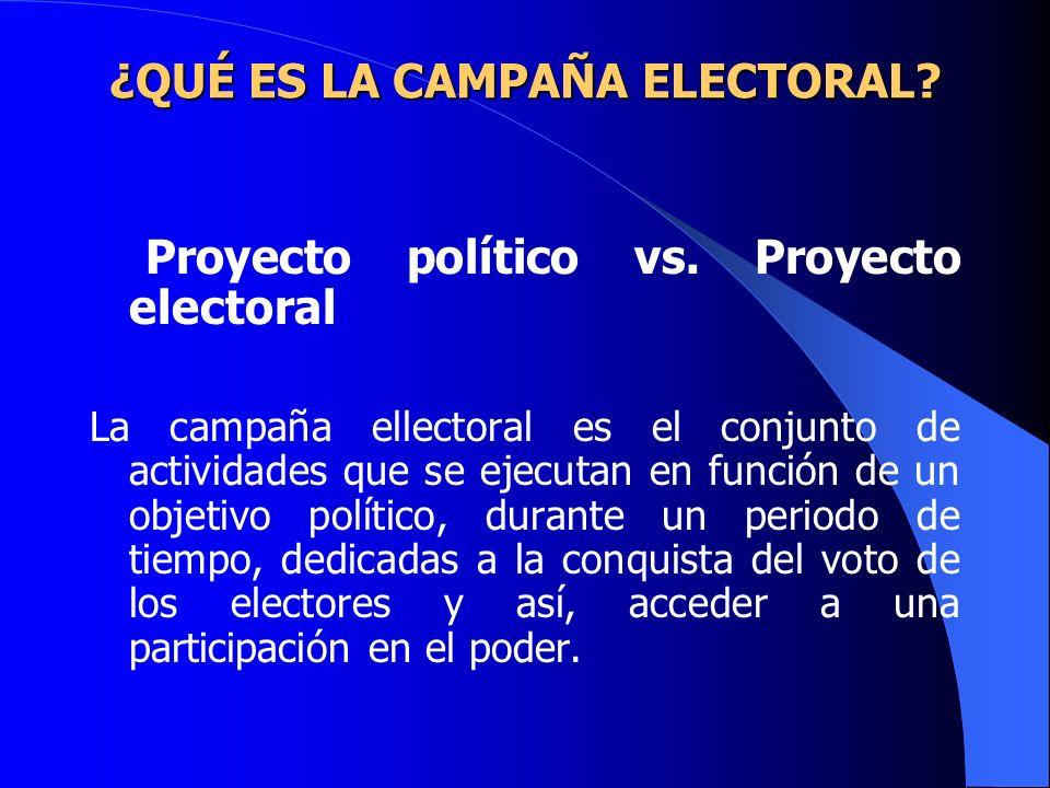 ¿QUÉ ES LA CAMPAÑA ELECTORAL