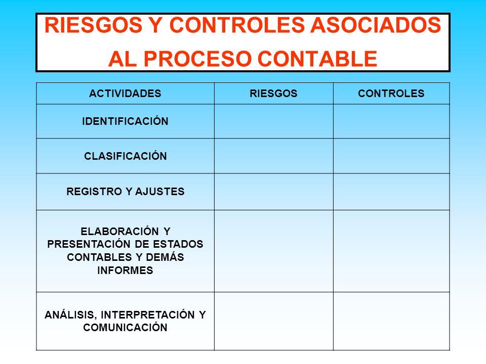 RIESGOS Y CONTROLES ASOCIADOS AL PROCESO CONTABLE
