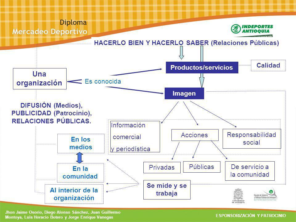 Una organización HACERLO BIEN Y HACERLO SABER (Relaciones Públicas)