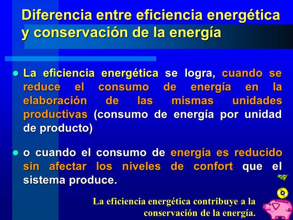Diferencia entre eficiencia energética y conservación de la energía