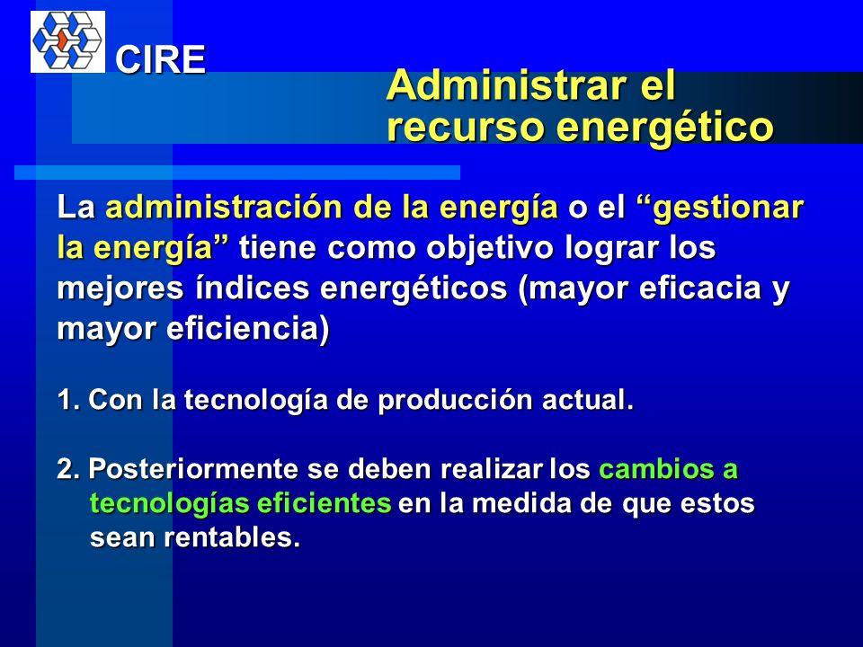 Administrar el recurso energético