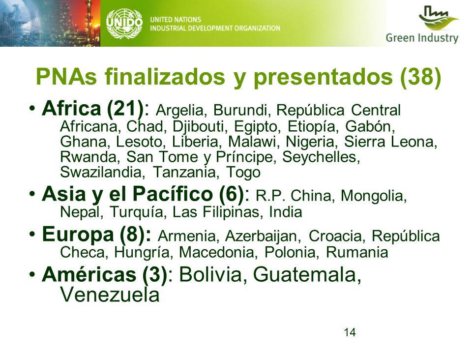 PNAs finalizados y presentados (38)