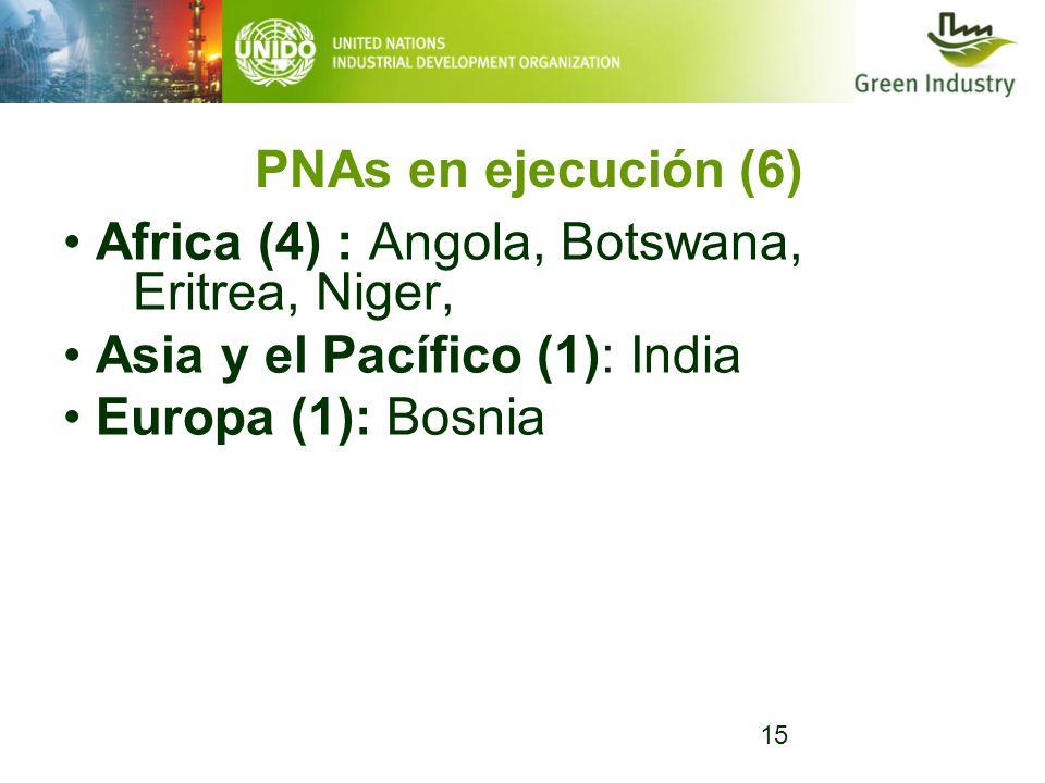 PNAs en ejecución (6) • Africa (4) : Angola, Botswana, Eritrea, Niger, • Asia y el Pacífico (1): India.