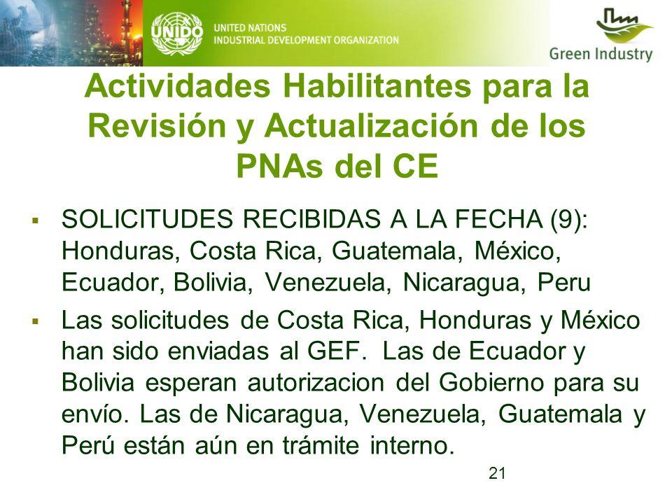 Actividades Habilitantes para la Revisión y Actualización de los PNAs del CE