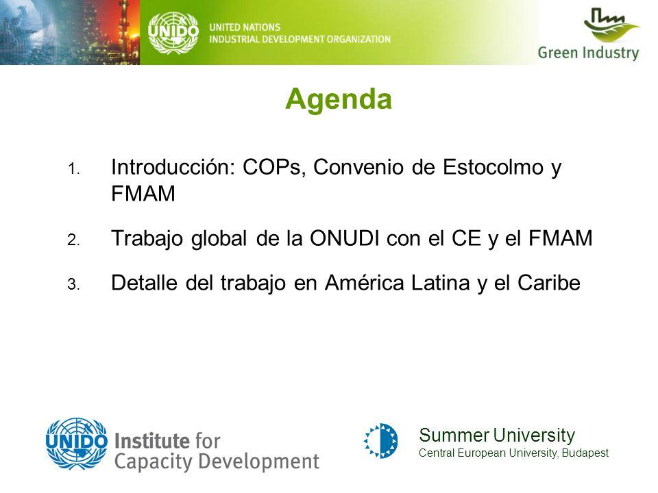 Agenda Introducción: COPs, Convenio de Estocolmo y FMAM