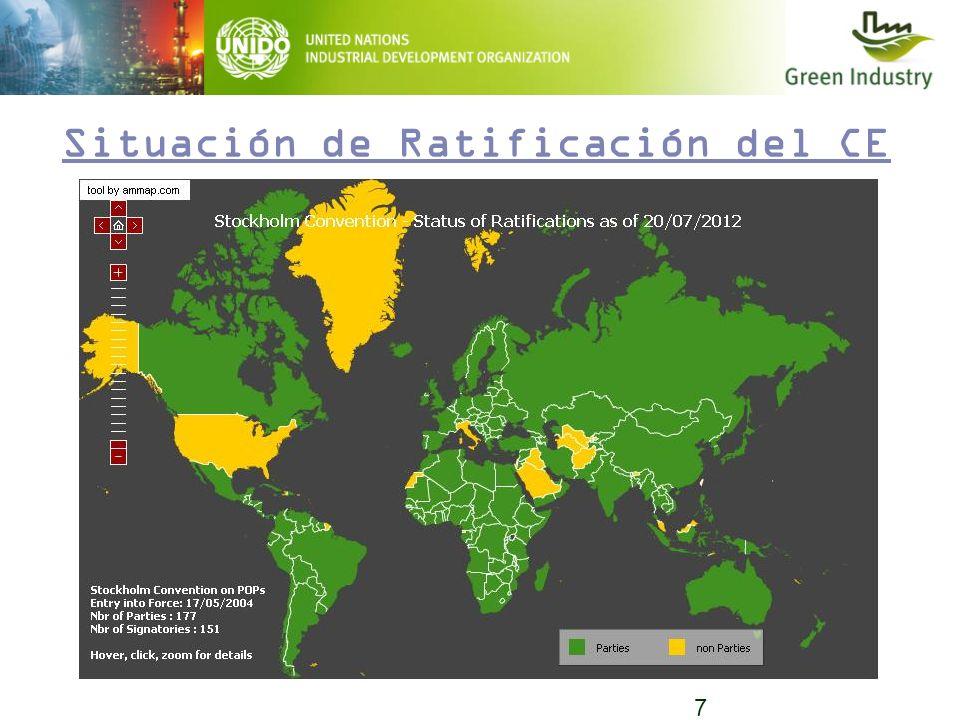 Situación de Ratificación del CE