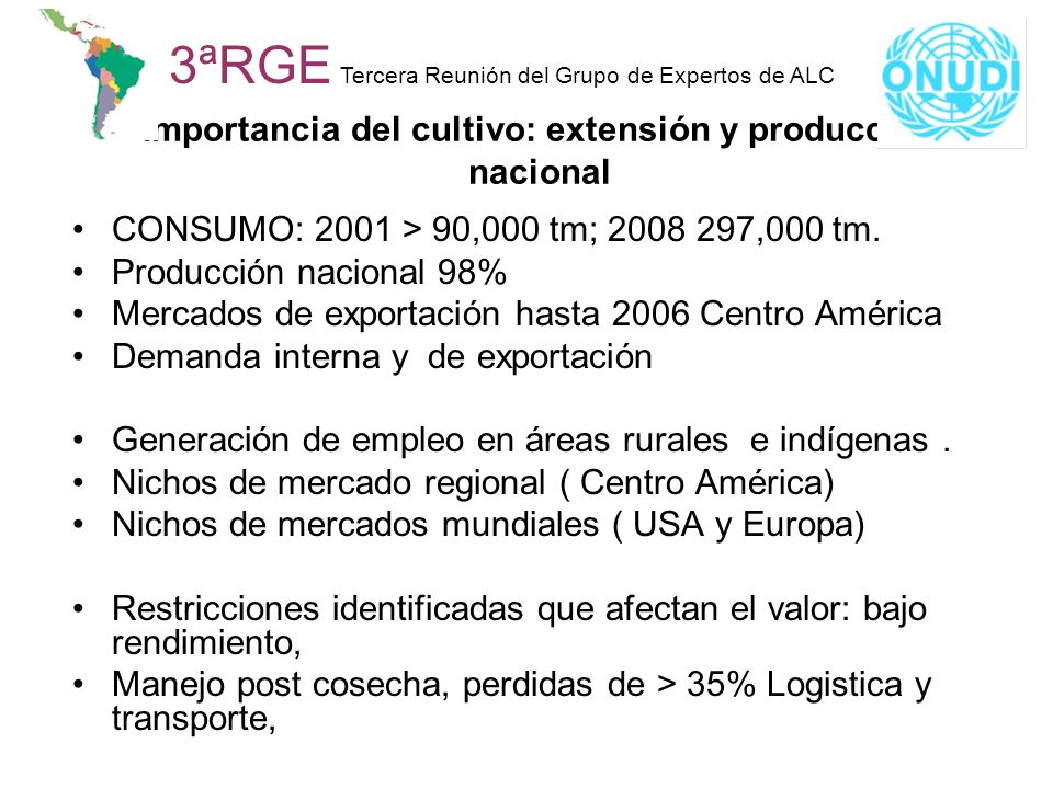 Importancia del cultivo: extensión y producción nacional