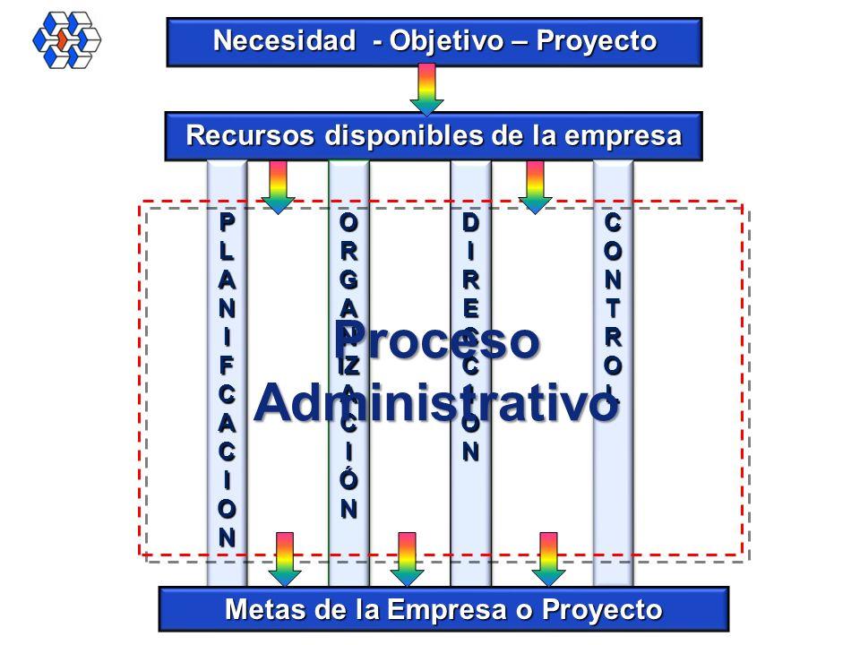 Programa de Maestría Administración del Mantenimiento