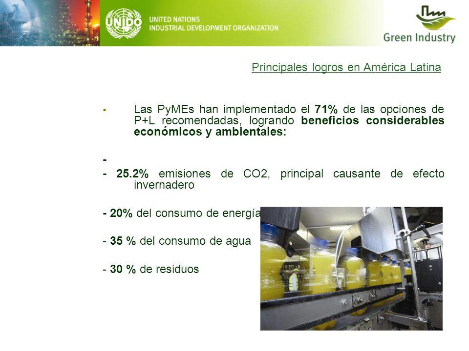 Principales logros en América Latina