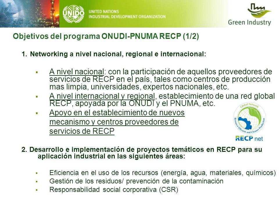Objetivos del programa ONUDI-PNUMA RECP (1/2)