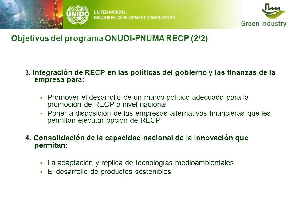 Objetivos del programa ONUDI-PNUMA RECP (2/2)
