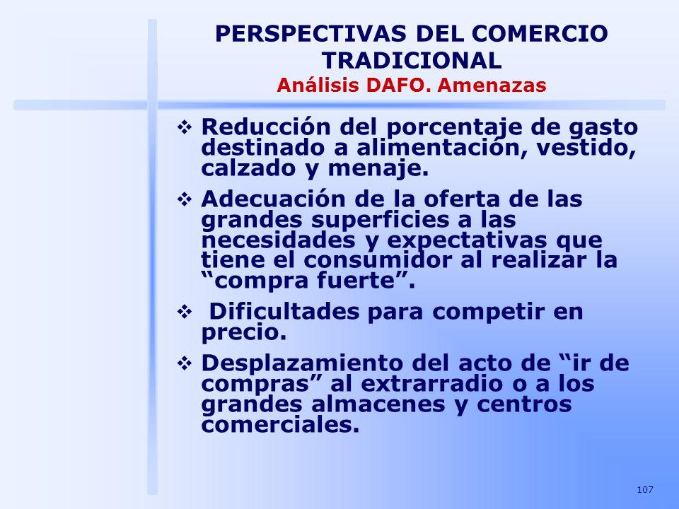 PERSPECTIVAS DEL COMERCIO TRADICIONAL Análisis DAFO. Amenazas