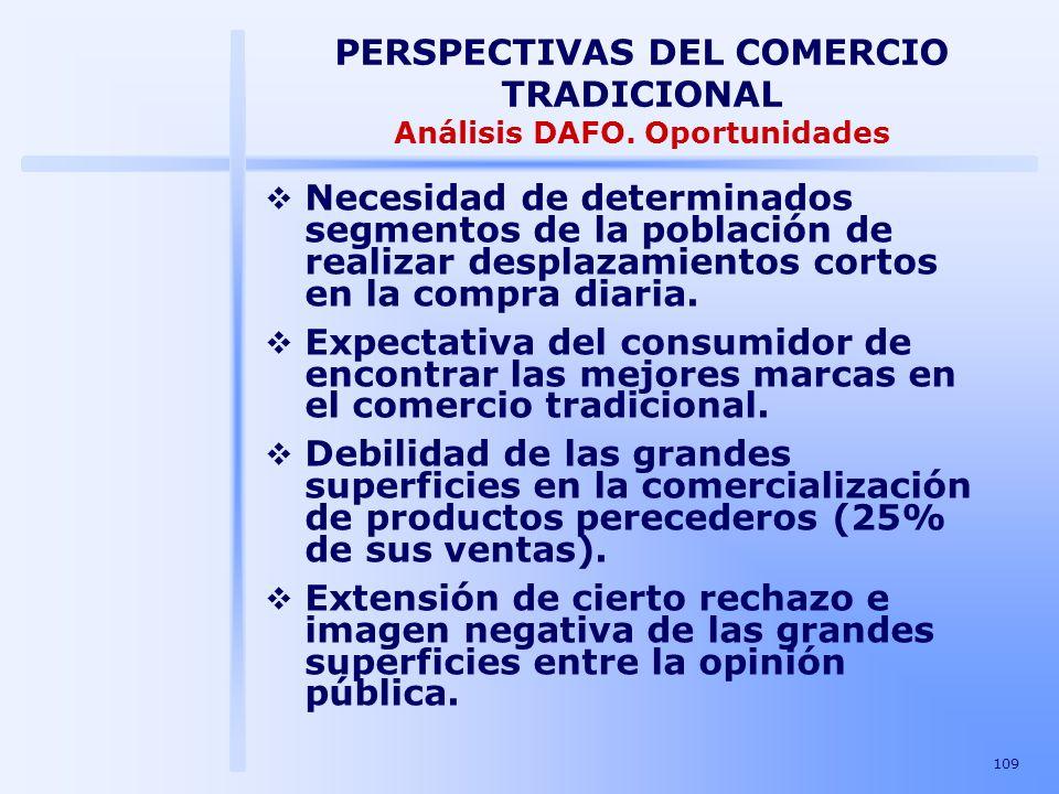 PERSPECTIVAS DEL COMERCIO TRADICIONAL Análisis DAFO. Oportunidades