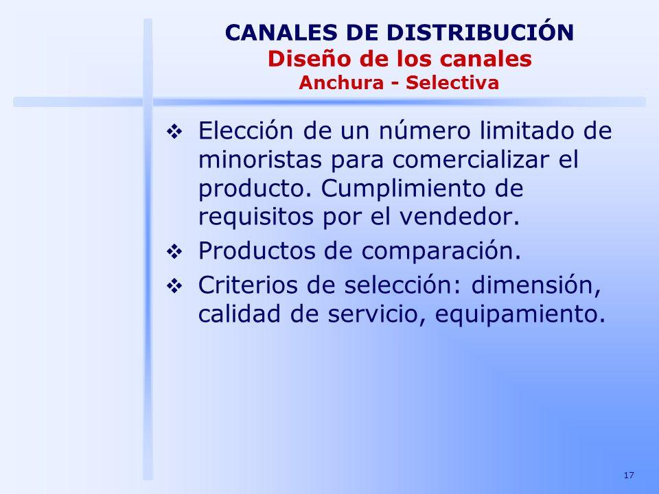 CANALES DE DISTRIBUCIÓN Diseño de los canales Anchura - Selectiva