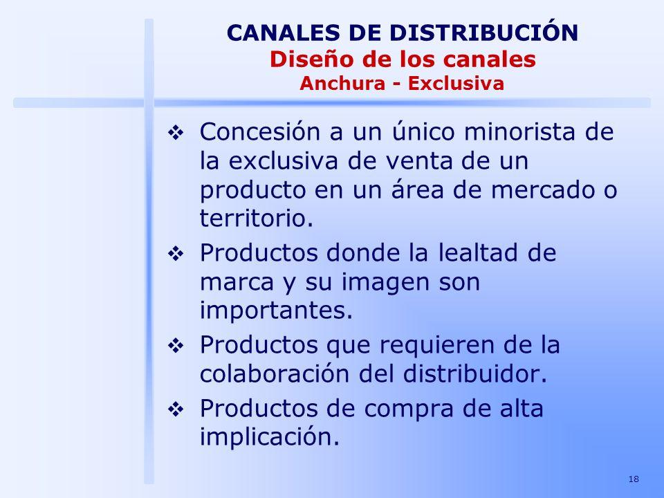 CANALES DE DISTRIBUCIÓN Diseño de los canales Anchura - Exclusiva